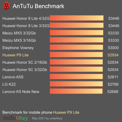 Huawei P9 Lite Antutu benchmark score